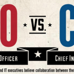 cmo-vs-cio-today