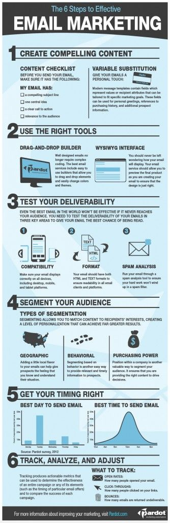 6_Steps_to_Effective_Email-334x1024